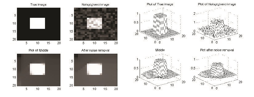 l1_2ddimage_plot